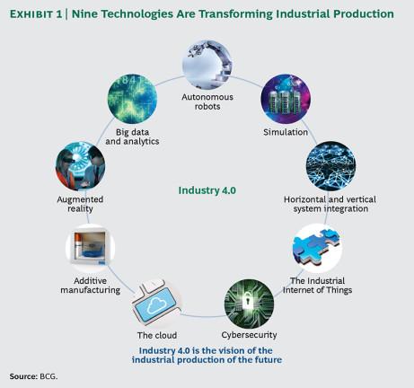 Industry_40_ex01_large_tcm80-185174