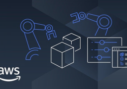 AWS IoT SiteWise