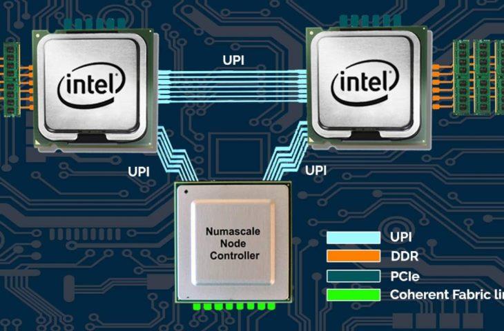 Intel sunucu platformu