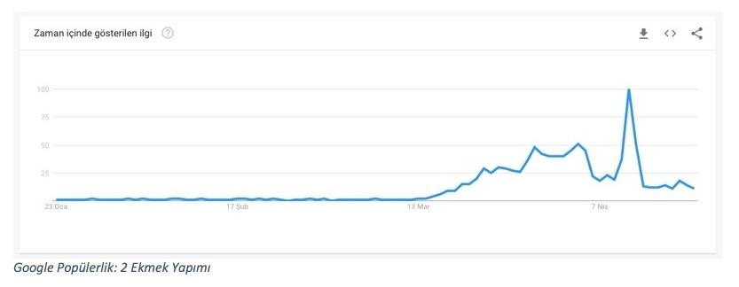 google-trends-2