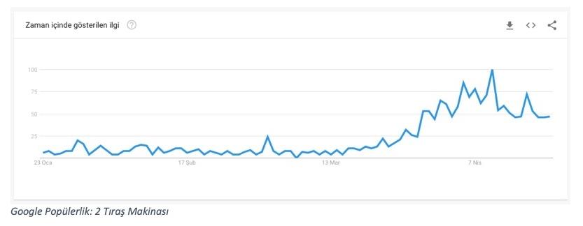 google-trends-3
