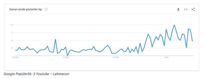 google-trends-4