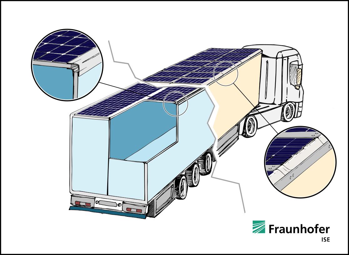 Güneş panelli araçlar